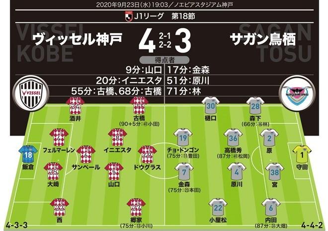 【J1採点&寸評】神戸4-3鳥栖 全得点に絡んだイニエスタが今季最高の「7.5」。ホットラインを築いた快足FWも高評価!