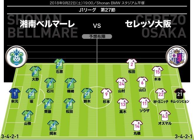 【J1展望】湘南×C大阪 今季4度目の対戦!エース復帰濃厚のC大阪はルヴァン杯の屈辱を晴らせるか