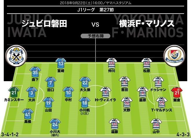 【J1展望】磐田×横浜 残留に向けて負けられない一戦。古巣対戦となる中村の出場は?