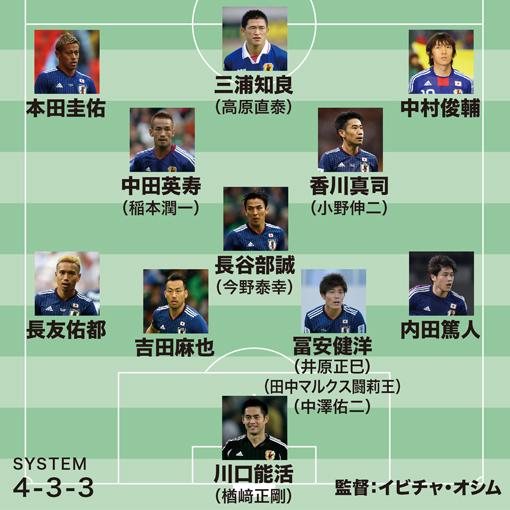 識者が選ぶ、平成の日本代表ベスト11!「弱小国から変貌を遂げる過程で大半の貴重なゴールを記録したのは…」
