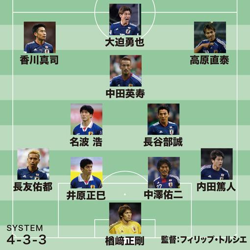 識者が選ぶ、平成の日本代表ベスト11!「多士済々のMF陣。俊輔、遠藤、今野も選びたかったが…」