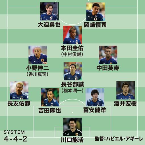 識者が選ぶ、平成の日本代表ベスト11!「海外組と国内組を分けて2チームを編成すると…」