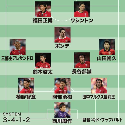 番記者が選ぶ、平成の浦和レッズベスト11! 07年ACL優勝メンバーをベースに、初の日本人得点王も!