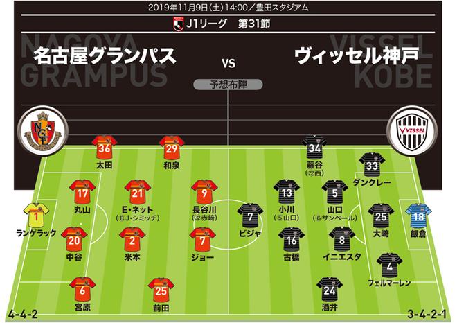 【J1展望】名古屋×神戸 フィッカデンティ体制未勝利の名古屋。イニエスタ先発予想の神戸に意地を見せられるか