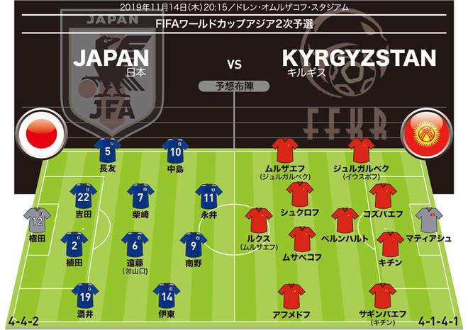 【キルギス戦|展望】日本が気を付けるべき相手のキーマン4人は?悪ピッチへの適応もポイントに