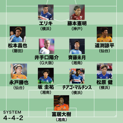 【J1ベストイレブン】優勝目前の横浜から3名を選出!MOMは3ゴールに絡んだ助っ人FW