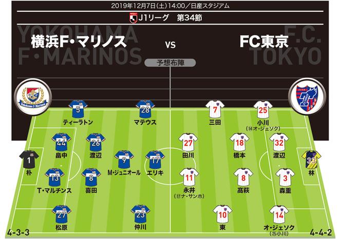 【J1展望】横浜×FC東京|激闘必至の優勝決定戦。横浜有利の予想だが…