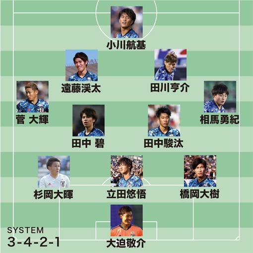 【U-23アジア選手権展望】日本×カタール|国内組の意地とプライドを懸けた一戦。未出場の遠藤と菅が先発か?