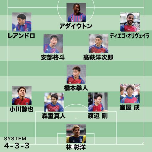 FC東京、ACLパース戦スタメンを発表!前線はブラジル人3トップ、中盤にルーキー安部柊斗を起用