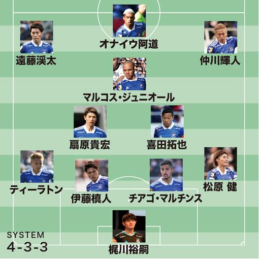 【ACL展望】横浜×シドニーFC|韓国王者を混乱させたアタッキングサッカーを序盤から貫けるか?