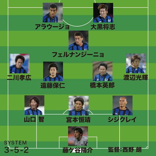 早野宏史が選ぶJ歴代最強チーム「ACL制覇のベースとなったチームで、魅力的だったのは…」