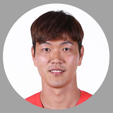 キム・ヨングォン